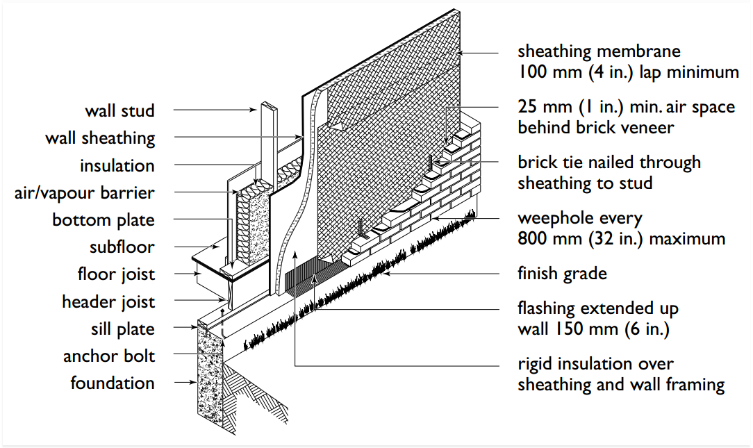 403916660307325424 likewise Foundation Design In Collapsible Soils likewise Identify Remove Load Bearing Wall likewise Legal Requirements additionally Creating Easier Access To Attic A DIY Project 2466683. on house foundation types